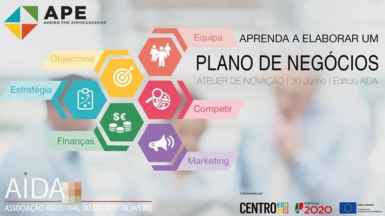 Atelier de Inovação – Elaborar um Plano de Negócios